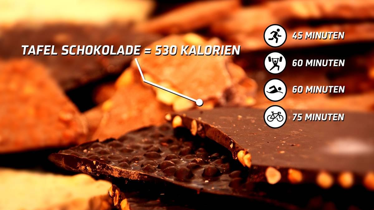 So sehr setzt eine Tafel Schokolade zu