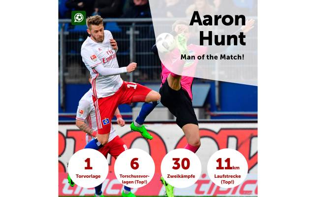 Zahlen zu Aaron Hunt