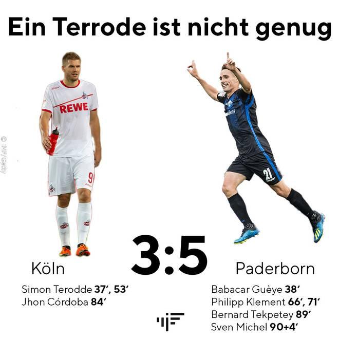 Zwei Tore von Simon Terodde haben dem 1. FC Köln nicht zum Sieg gereicht