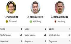 2020 07 09_1.Bundesliga_WeisseWeste