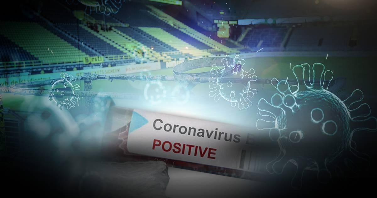 Corona und die Bundesliga: Diese Szenarien gibt es
