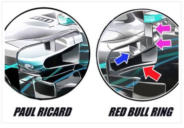 Hier sind die Änderungen am Rückspiegel bei Mercedes zu sehen