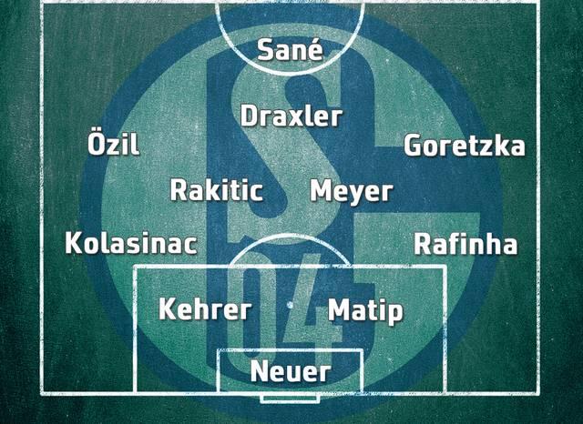 Die Schalker Meister-Elf, die keine war