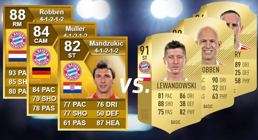 Die Triple-Bayern gelten bis heute als eine, wenn nicht sogar als die beste Bayern-Mannschaft aller Zeiten. Doch wie sieht der Direktvergleich bei FIFA aus?