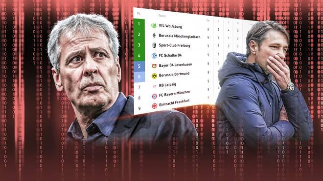 In der Bundesliga könnte es zu kuriosen Konstellationen kommen