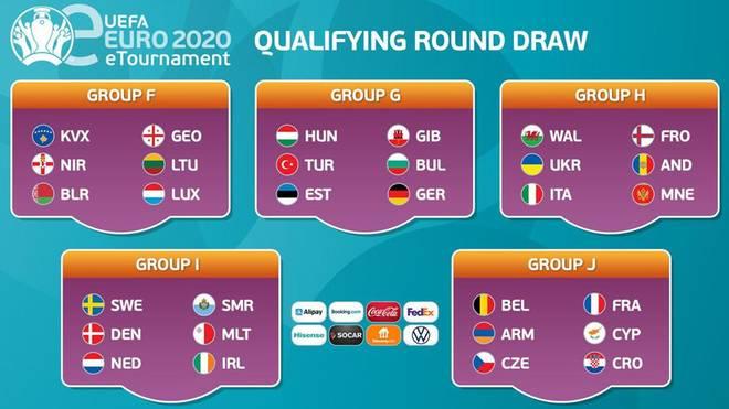 Deutschland trifft im Zuge der Gruppenphase der digitalen Europameisterschaft in eFootball PES 2020 auf die Mannschaften der Türkei und Bulgarien