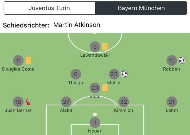Die Aufstellung des FC Bayern