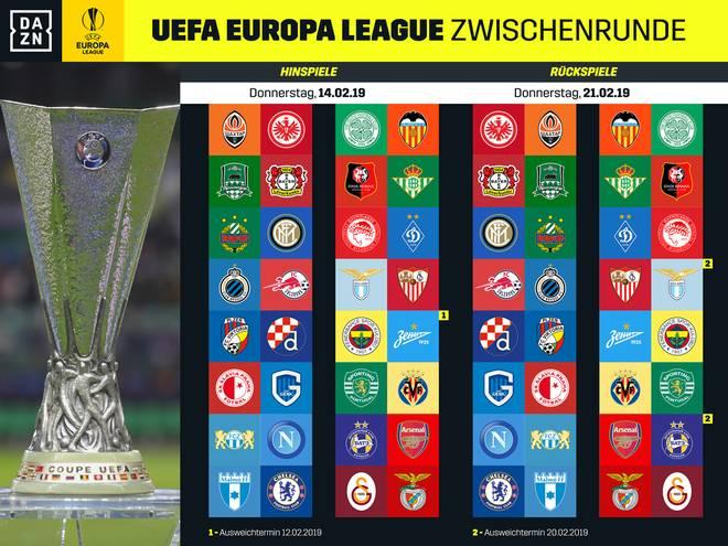 Alle Partien der Europa League Zwischenrunde auf einem Blick