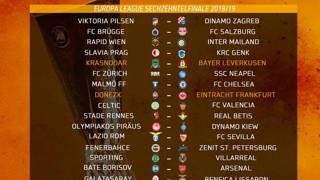 Das Sechzehntelfinale der Europa League im Überblick