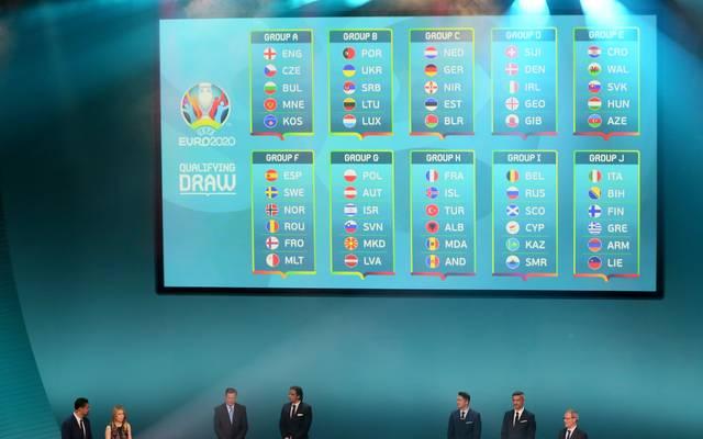 Auslosung Fussball Em Qualifikation Die Gruppen Im Uberblick