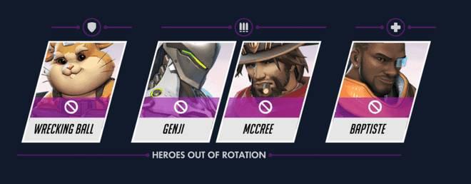 Diese vier Charaktere müssen eine Woche aussetzen