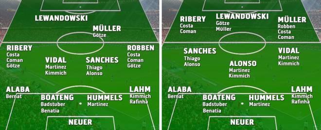 4-4-2 oder 4-3-3, mal mit Alonso, mal ohne: zwei neue Aufstellungsvarianten für den FC Bayern