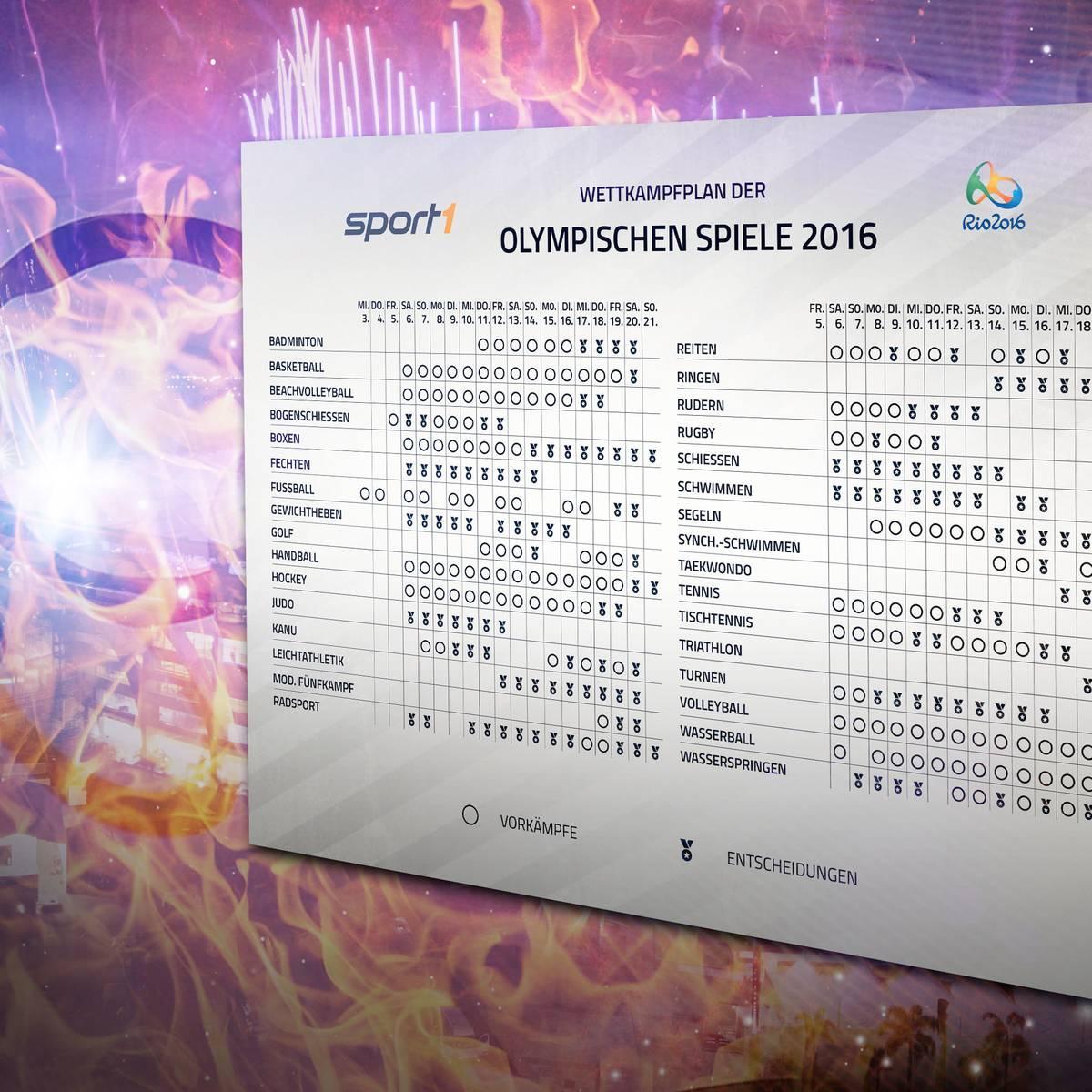 Olympische Spiele 2016 Olympia Zeitplan Als Pdf Zum Ausdrucken