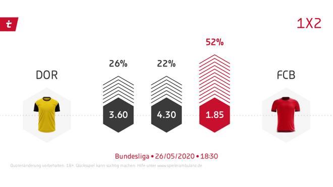 Der FC Bayern geht als Favorit in die Partie