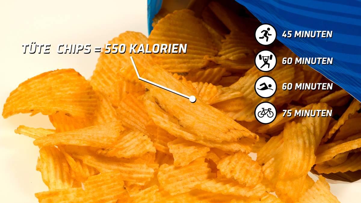 So viel Sport ist nötig, um eine Tüte Chips abzutrainieren