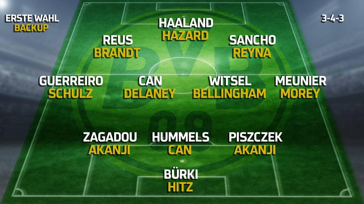 Diese Mannschaft - mit dem jeweils ersten Backup - könnte für den BVB in die neue Saison starten