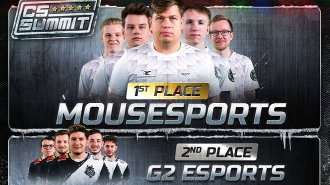 mousesports triumphiert in in Los Angeles bei CS-Summit 5