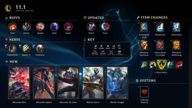 Die Infographik zum neusten League-of-Legends-Patch