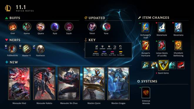 Die Infographik zum neusten League-of-Legends-Patch