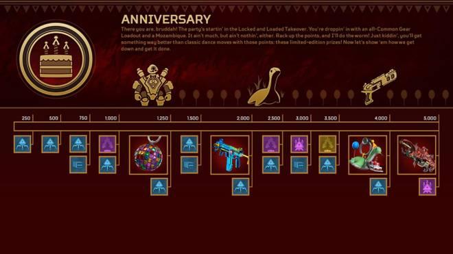 Wie aus früheren Events bekannt gibt es eine Belohnungskette für Items.