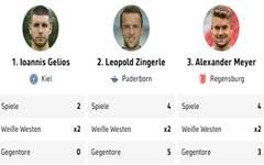 2020 07 09_2.Bundesliga_WeisseWeste