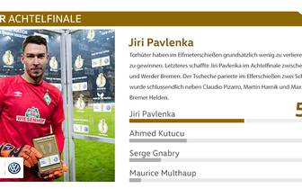 Jiri Pavlenka (SV Werder Bremen)