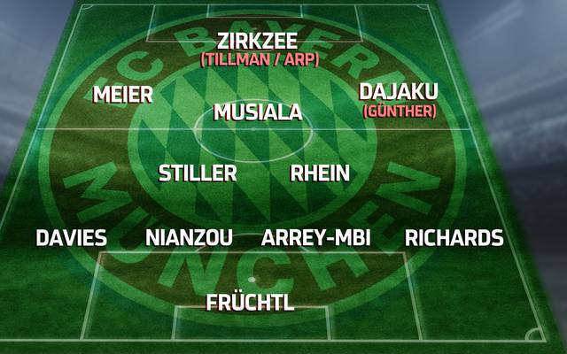 So könnte der FC Bayern der Zukunft aussehen