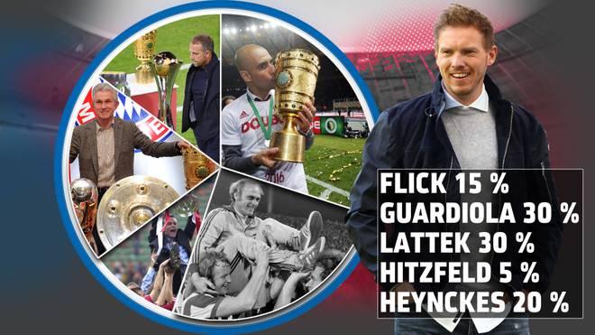 Julian Nagelsmann wird neuer Bayern-Trainer