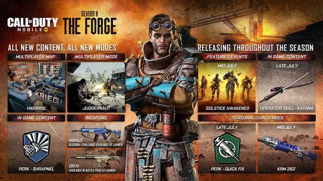"""Dies und noch viel mehr erwartet die Spieler in """"The Forge"""""""