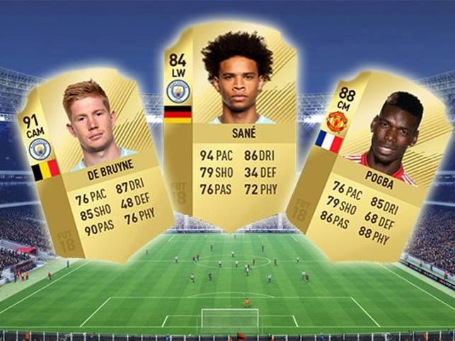Am vergangenen Wochenende hat EA Sports die Ratings für die einzelnen Spieler der Premier League in FIFA 18 angepasst. Wir haben die Übersicht, welche Verbesserungen wen getroffen haben. Mit dabei große Namen wie Leroy Sane und Kevin de Bruyne.