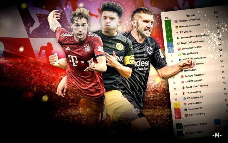 Vor dem letzten Bundesligaspieltag geht das große Rechnen los. Lediglich zwei Klubs haben ihre Platzierungen bereits sicher, alle anderen können sich noch verbessern oder verschlechtern. Welche Mannschaft kann noch wo landen? SPORT1 macht den Check