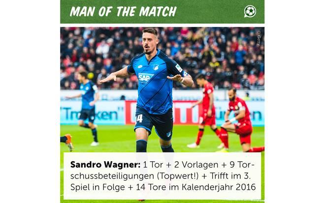 Daten zu Sandro Wagner