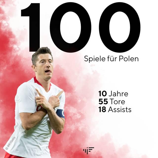 Robert Lewandowski bestritt sein 100. Länderspiel