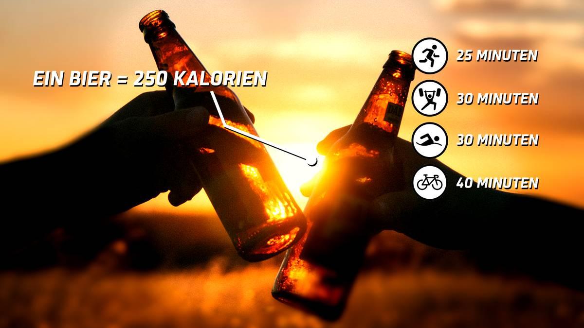 So viel Sport ist nötig, um ein Bier abzutrainieren