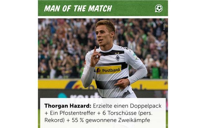 Thorgan Hazard lieferte eine überragende Leistung ab