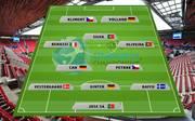 U21: Die SPORT1-Elf der Vorrunde
