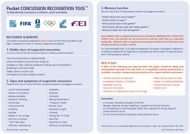 Gehirnerschütterung Concussion Recognition Tool 5 CRT5 Mit dem Concussion Recognition Tool 5 (CRT5) kann ein Sportler am Spielfeldrand auf eine Gehirnerschütterung untersucht werden