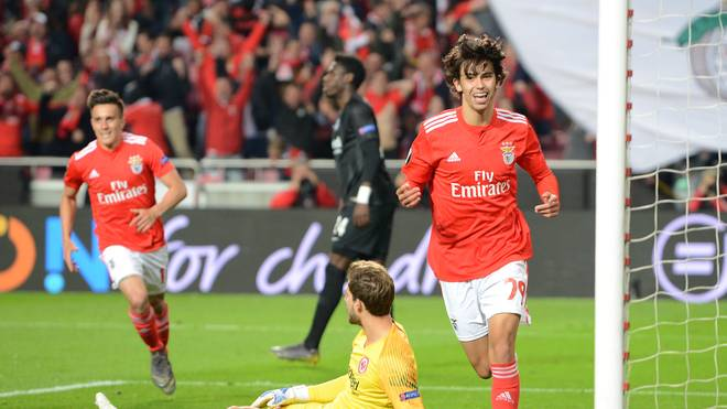 Der internationale Transfermarkt, Joao Felix