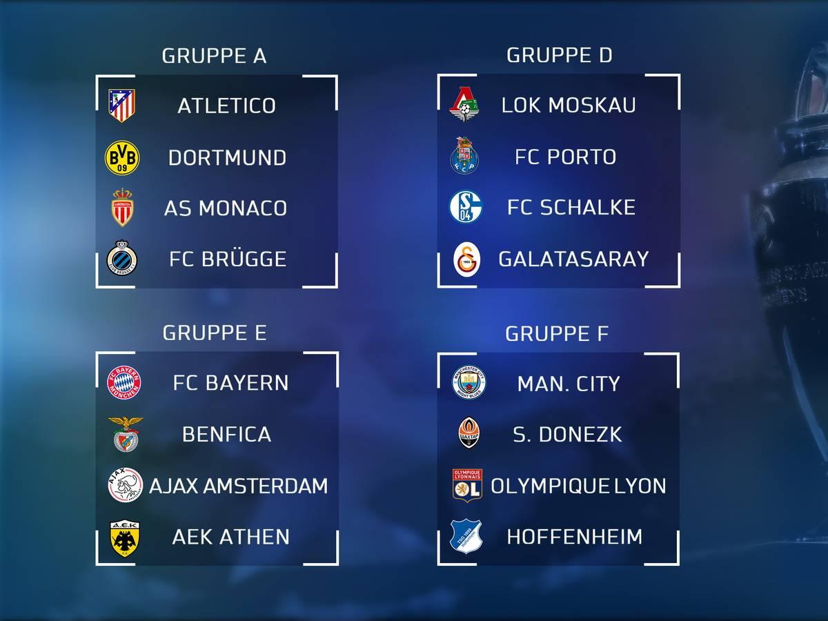 Champions League Handball Tabelle