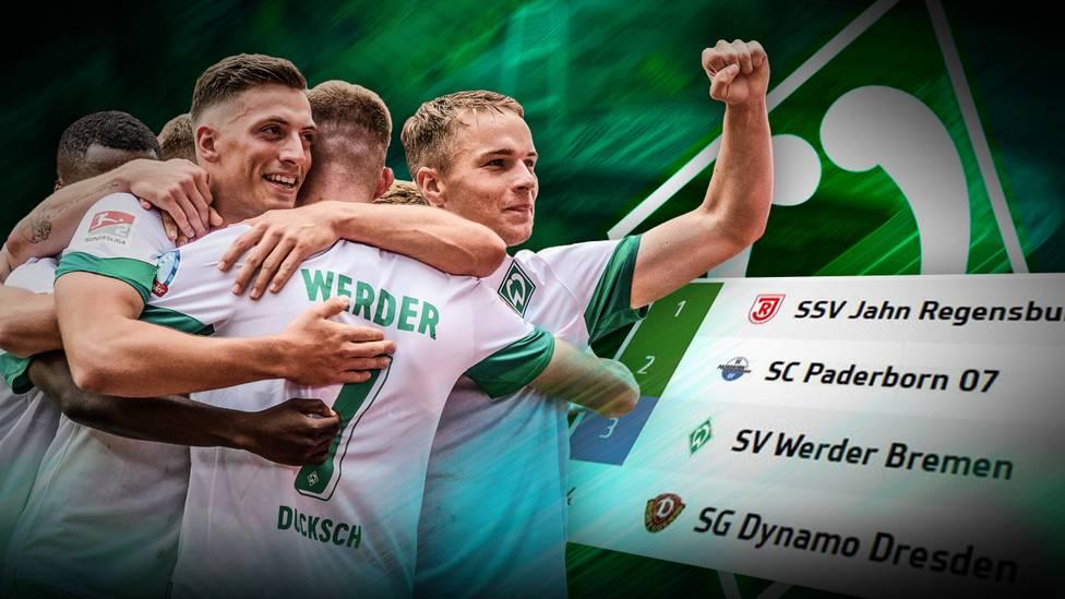 Mit Marvin Ducksch und Mitchell Weiser hat Werder Bremen auf dem Transfermarkt nochmal vielversprechende Spieler verpflichtet. Schießen die Neuzugänge Werder wieder in Liga eins?