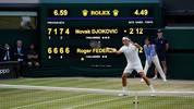 Die längsten Tennis-Spiele aller Zeiten
