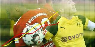 Titelkampf: So schrumpfte Dortmunds Vorsprung auf Bayern