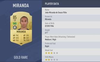 Miranda - Verein: Inter Mailand