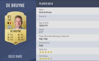 Platz 8: Kevin De Bruyne