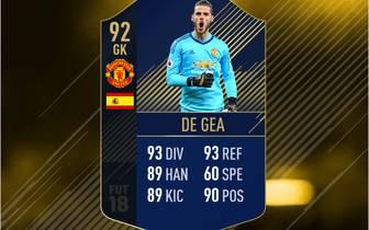 David De Gea Quintana (Manchester United)