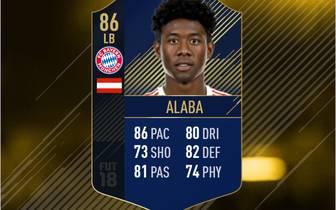 David Alaba (Bayern München)