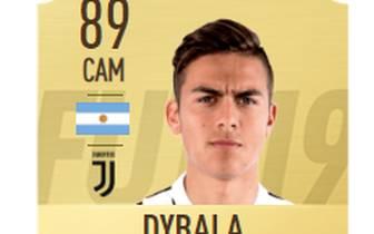 Platz 49: Paulo Dybala, Juventus