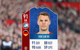 Manuel Neuer (FC Bayern München) - Gesamtstärke 91