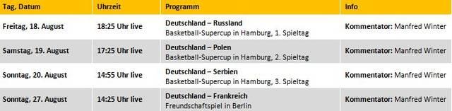 Die Übertragungszeiten des Supercups im Überblick