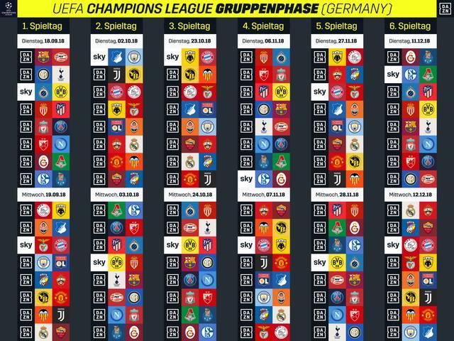 Der Fahrplan von DAZN und Sky für die Gruppenphase der Champions League